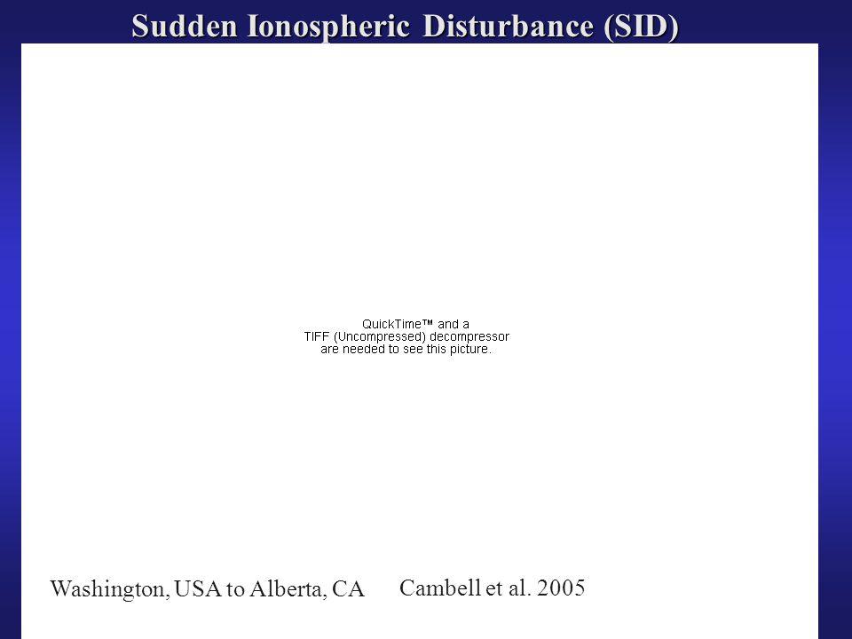 Sudden Ionospheric Disturbance (SID) Cambell et al. 2005 Washington, USA to Alberta, CA