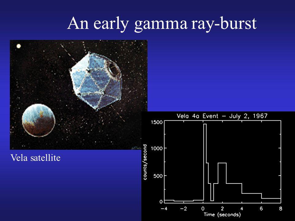 Vela satellite An early gamma ray-burst