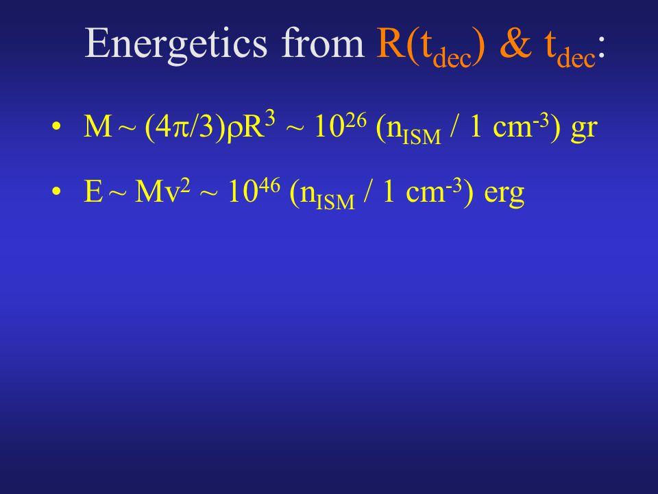 Energetics from R(t dec ) & t dec : M ~ (4  /3)  R 3 ~ 10 26 (n ISM / 1 cm -3 ) gr E ~ Mv 2 ~ 10 46 (n ISM / 1 cm -3 ) erg
