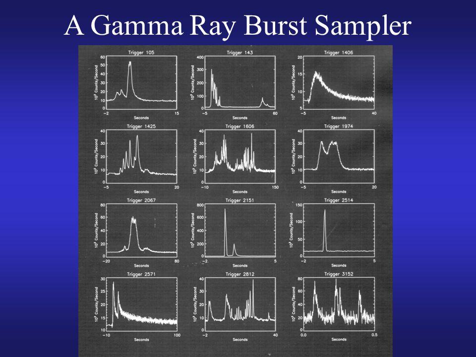 A Gamma Ray Burst Sampler