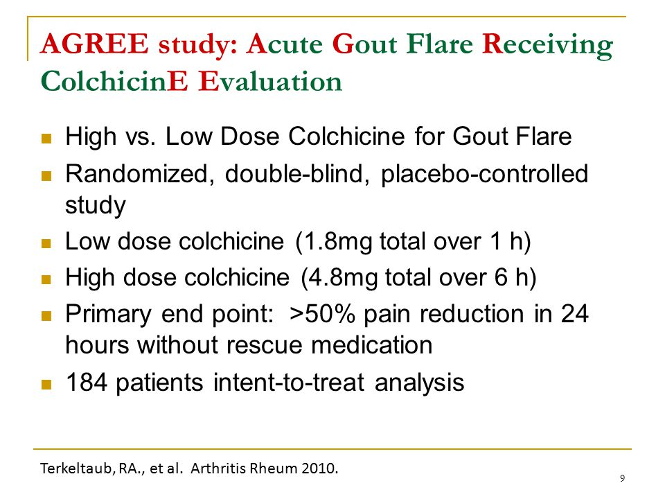 2012 ACR Management Guidelines for Acute Gouty Arthritis The choice of pharmacologic agent depends on severity of the attack  Monotherapy for mild/moderate attack  Combination therapy for severe attack or those refractory to monotherapy Acceptable combination therapy approaches include  Colchicine and NSAIDS  Oral steroids and colchicine  Intra-articular steroids with all other modalities Continue current therapy during flare Patient education on signs of flare for self treatment 40 Kanna D, et al.