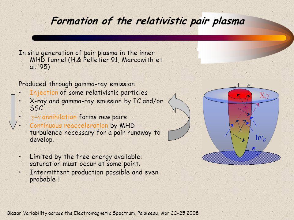 Blazar Variability across the Electromagnetic Spectrum, Palaiseau, Apr 22-25 2008 Formation of the relativistic pair plasma In situ generation of pair