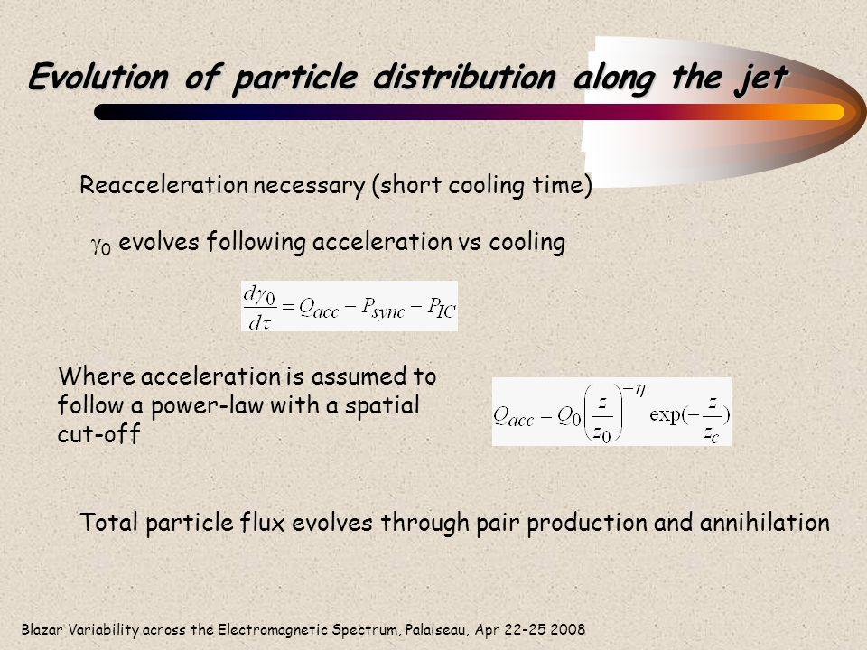 Blazar Variability across the Electromagnetic Spectrum, Palaiseau, Apr 22-25 2008 Evolution of particle distribution along the jet Reacceleration nece