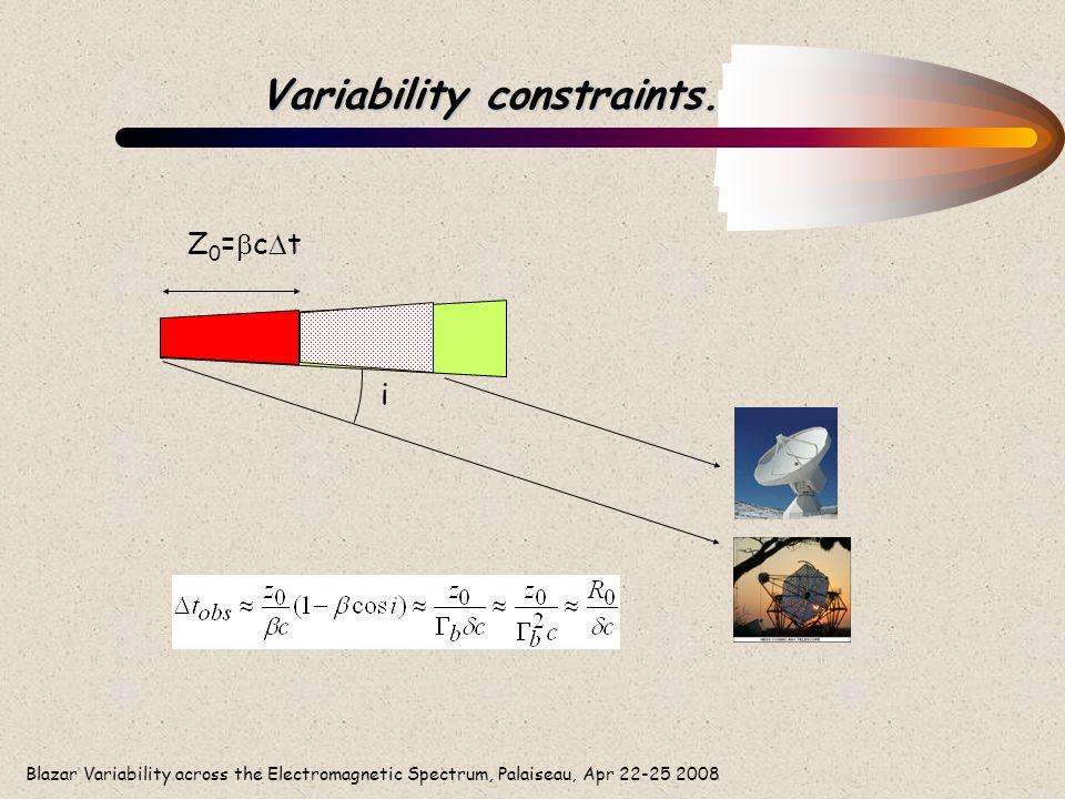 Blazar Variability across the Electromagnetic Spectrum, Palaiseau, Apr 22-25 2008 Variability constraints. i Z0=ctZ0=ct