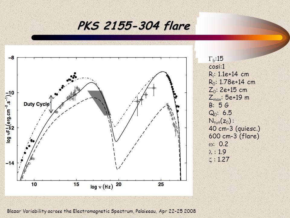 Blazar Variability across the Electromagnetic Spectrum, Palaiseau, Apr 22-25 2008 PKS 2155-304 flare  b :15 cosi:1 R i : 1.1e+14 cm R 0 : 1.78e+14 cm