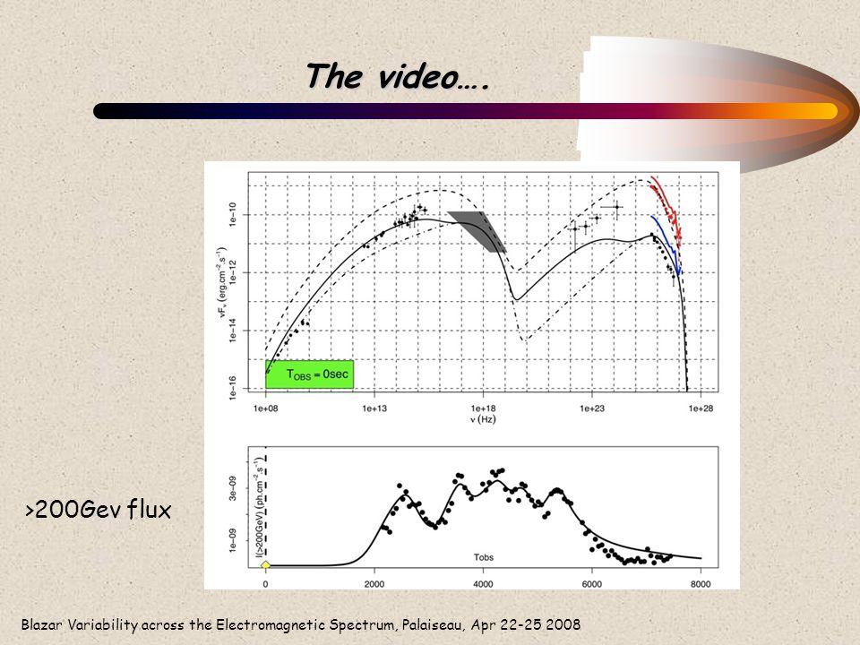 Blazar Variability across the Electromagnetic Spectrum, Palaiseau, Apr 22-25 2008 The video…. >200Gev flux