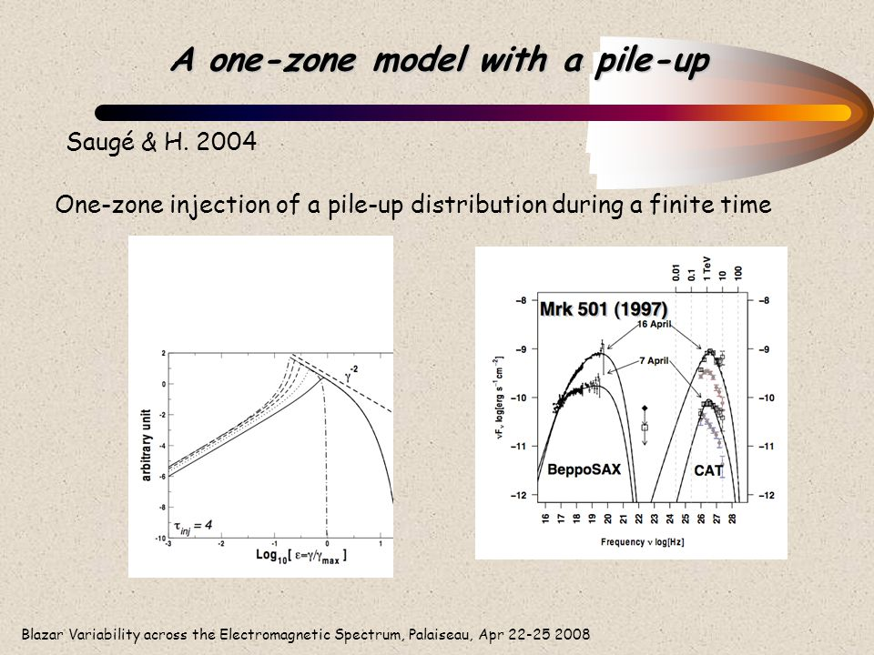 Blazar Variability across the Electromagnetic Spectrum, Palaiseau, Apr 22-25 2008 A one-zone model with a pile-up One-zone injection of a pile-up dist