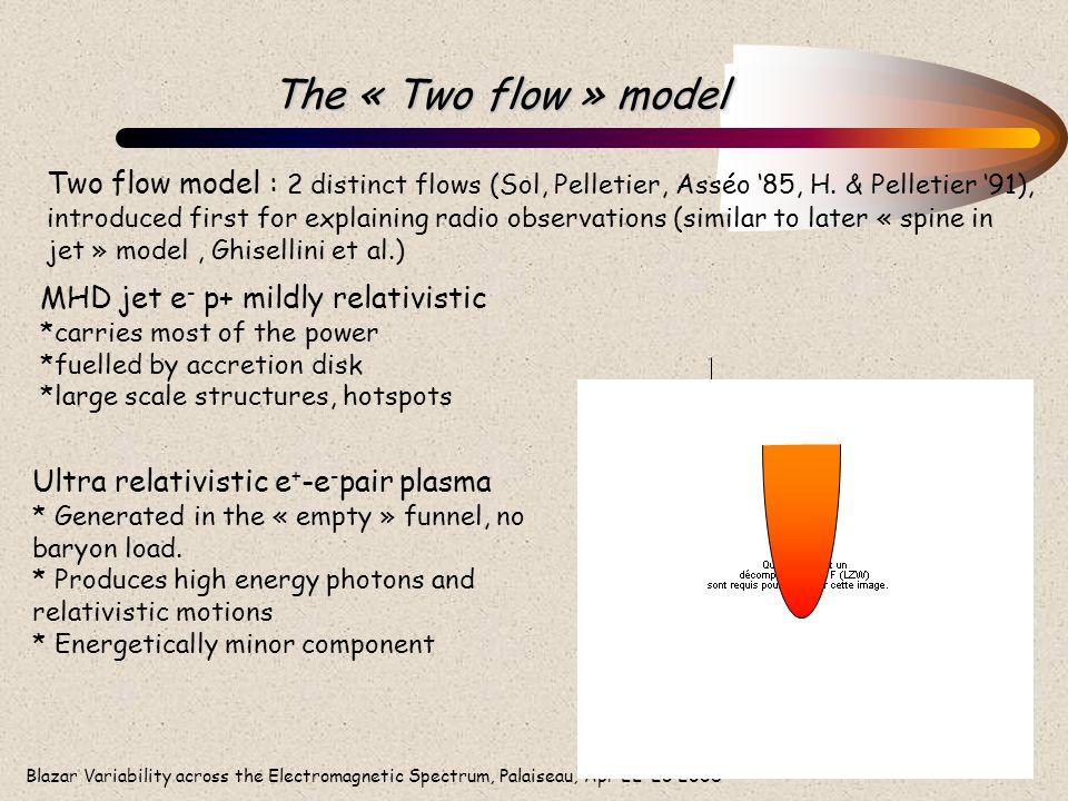 Blazar Variability across the Electromagnetic Spectrum, Palaiseau, Apr 22-25 2008 The « Two flow » model  Two flow model : 2 distinct flows (Sol, Pel