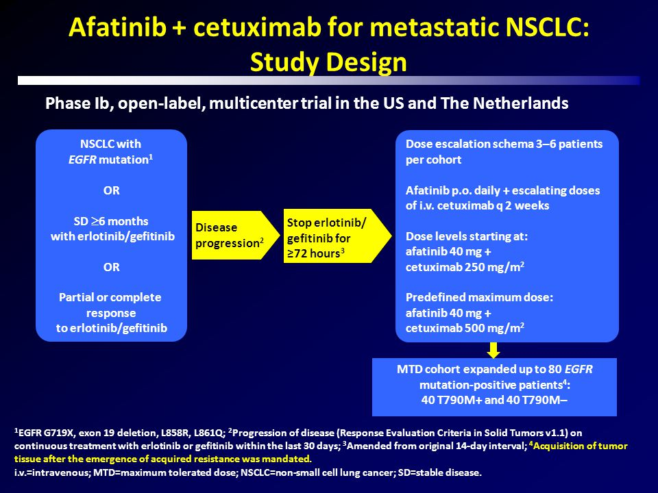 Afatinib + cetuximab for metastatic NSCLC: Study Design 1 EGFR G719X, exon 19 deletion, L858R, L861Q; 2 Progression of disease (Response Evaluation Cr