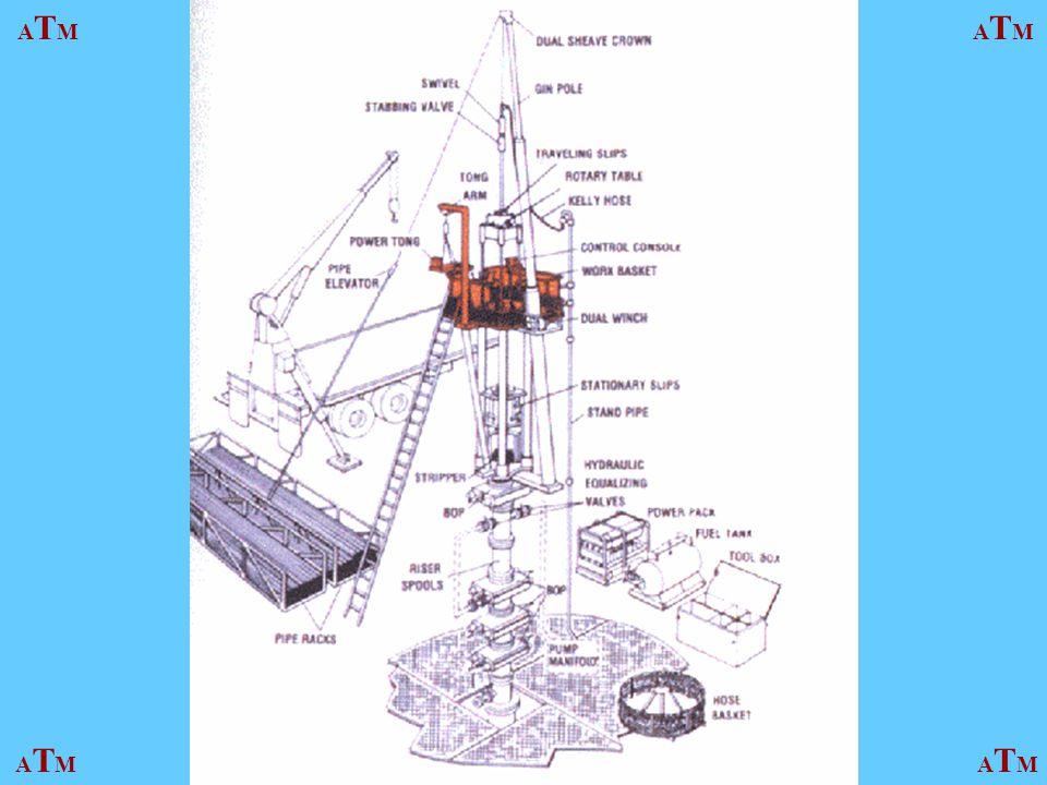 ATMATM PETE 689 UBD ATMATM ATMATMATMATM Harold Vance Department of Petroleum Engineering
