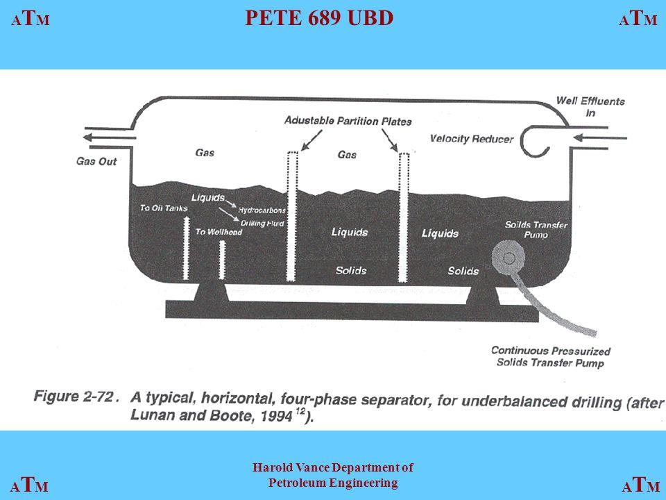 ATMATM PETE 689 UBD ATMATM ATMATMATMATM Harold Vance Department of Petroleum Engineering Fig. 2.72