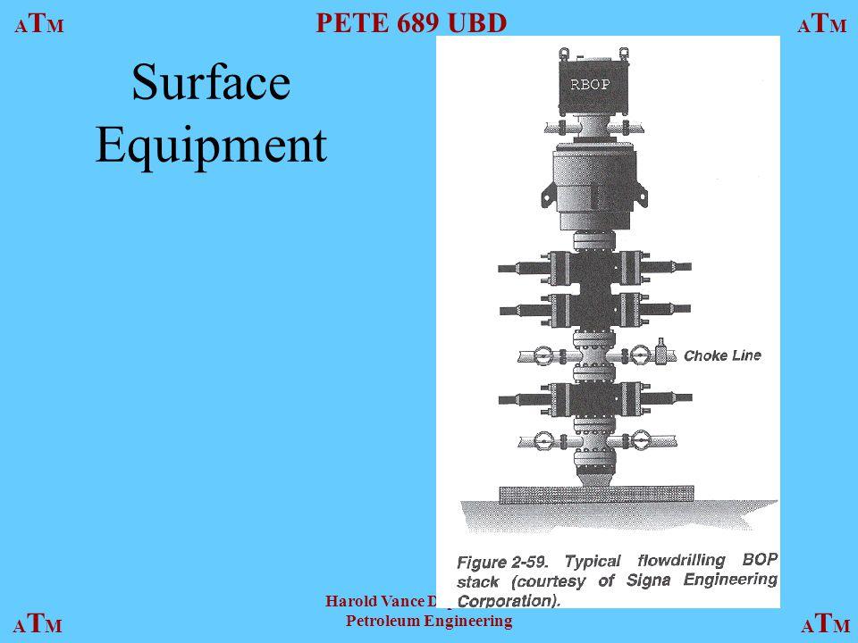 ATMATM PETE 689 UBD ATMATM ATMATMATMATM Harold Vance Department of Petroleum Engineering Surface Equipment - RBOP
