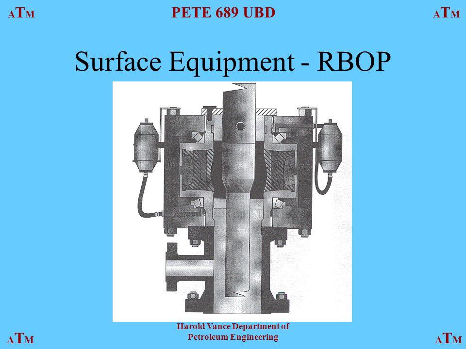 ATMATM PETE 689 UBD ATMATM ATMATMATMATM Harold Vance Department of Petroleum Engineering Surface Equipment - RBOP sealing element