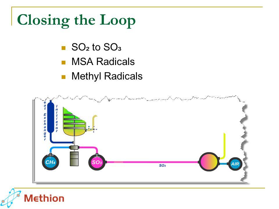 Closing the Loop SO ₂ to SO₃ MSA Radicals Methyl Radicals