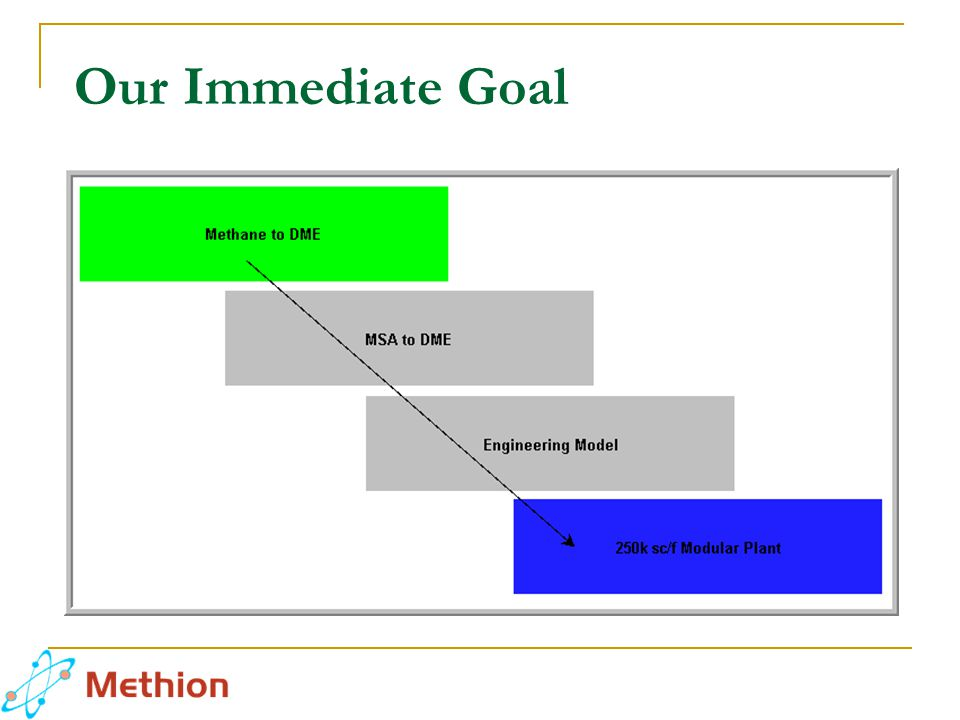 Our Immediate Goal