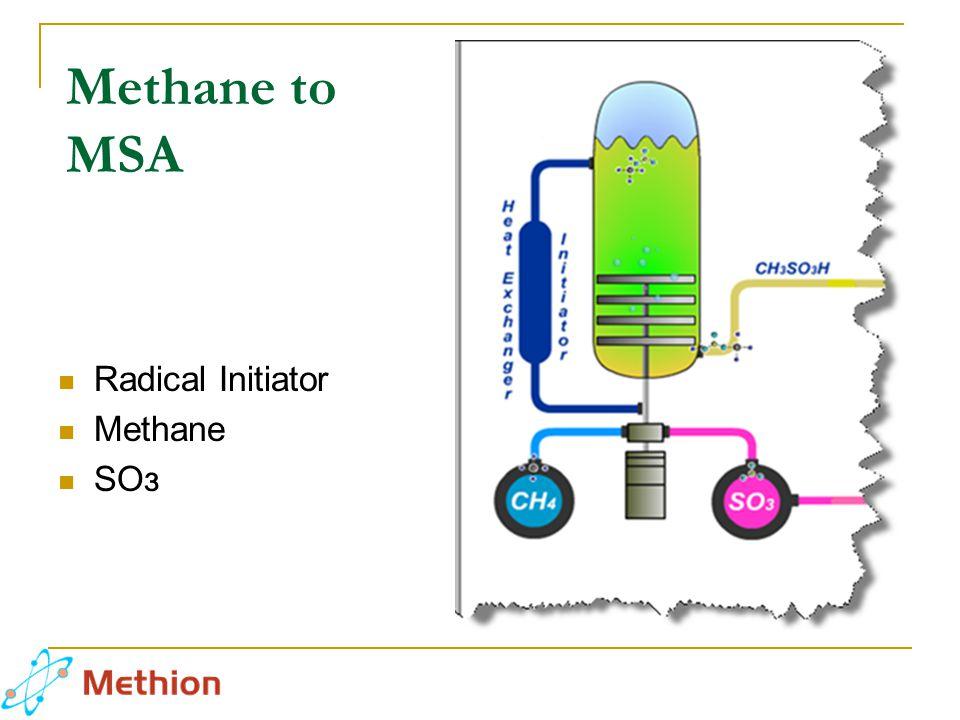 Methane to MSA Radical Initiator Methane SOз