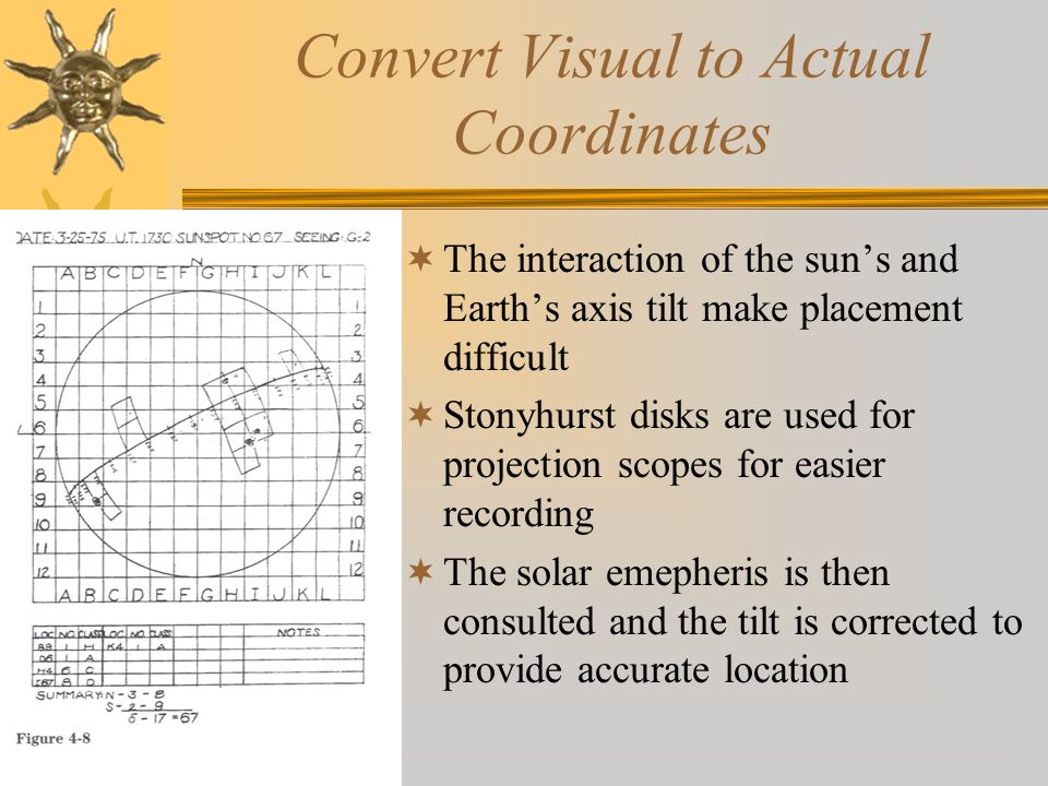 Convert Visual to Actual Coordinates  The interaction of the sun's and Earth's axis tilt make placement difficult  Stonyhurst disks are used for pro