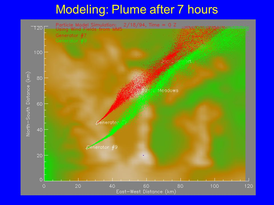 Modeling: Plume after 7 hours