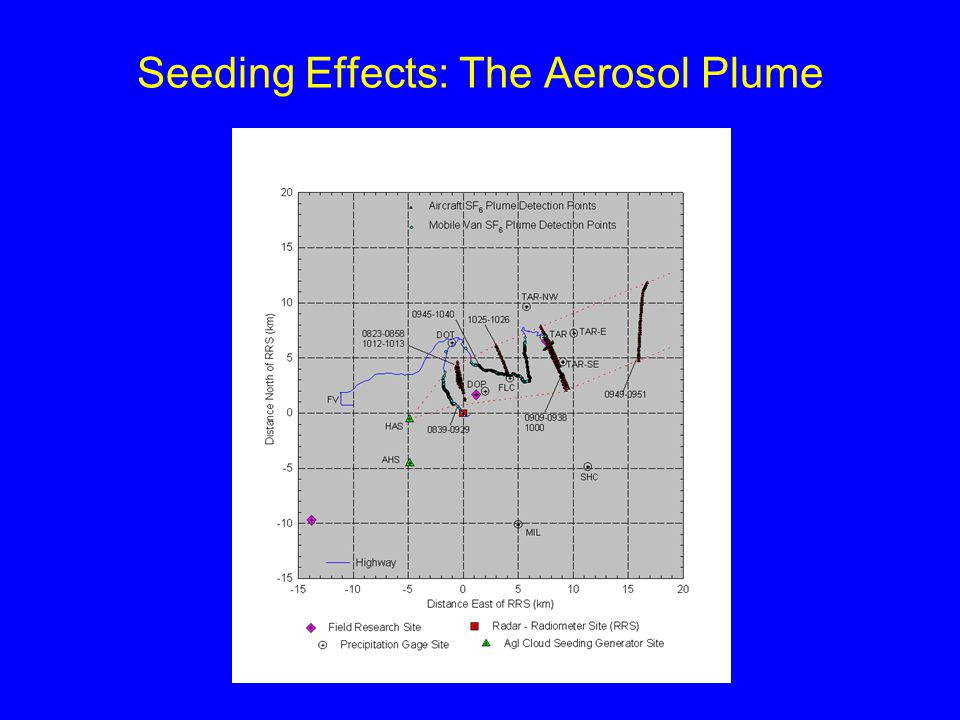 Seeding Effects: The Aerosol Plume