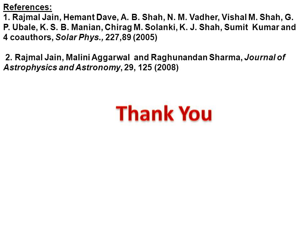 References: 1. Rajmal Jain, Hemant Dave, A. B. Shah, N.