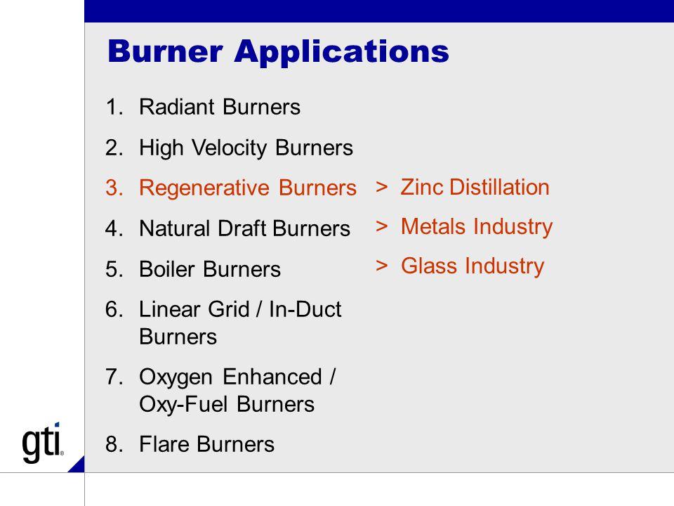 Burner Applications 1.Radiant Burners 2.High Velocity Burners 3.Regenerative Burners 4.Natural Draft Burners 5.Boiler Burners 6.Linear Grid / In-Duct Burners 7.Oxygen Enhanced / Oxy-Fuel Burners 8.Flare Burners >Zinc Distillation >Metals Industry >Glass Industry