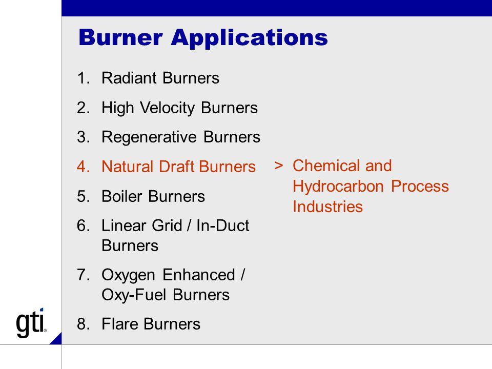 Burner Applications 1.Radiant Burners 2.High Velocity Burners 3.Regenerative Burners 4.Natural Draft Burners 5.Boiler Burners 6.Linear Grid / In-Duct Burners 7.Oxygen Enhanced / Oxy-Fuel Burners 8.Flare Burners >Chemical and Hydrocarbon Process Industries