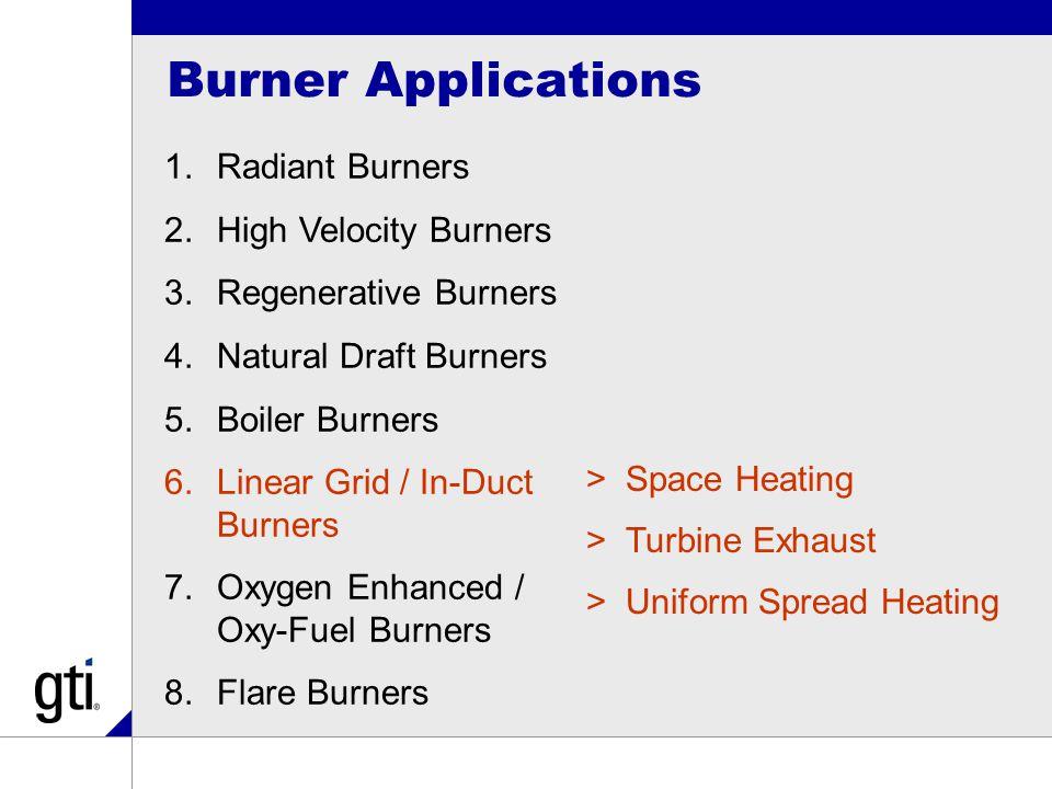 Burner Applications 1.Radiant Burners 2.High Velocity Burners 3.Regenerative Burners 4.Natural Draft Burners 5.Boiler Burners 6.Linear Grid / In-Duct Burners 7.Oxygen Enhanced / Oxy-Fuel Burners 8.Flare Burners >Space Heating >Turbine Exhaust >Uniform Spread Heating