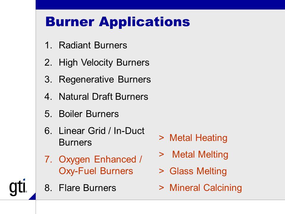 Burner Applications 1.Radiant Burners 2.High Velocity Burners 3.Regenerative Burners 4.Natural Draft Burners 5.Boiler Burners 6.Linear Grid / In-Duct Burners 7.Oxygen Enhanced / Oxy-Fuel Burners 8.Flare Burners >Metal Heating > Metal Melting >Glass Melting >Mineral Calcining