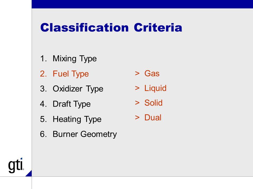1.Mixing Type 2.Fuel Type 3.Oxidizer Type 4.Draft Type 5.Heating Type 6.Burner Geometry >Gas >Liquid >Solid >Dual Classification Criteria