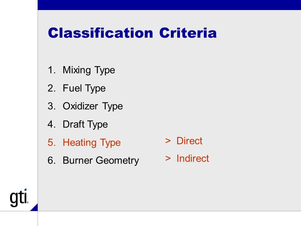 1.Mixing Type 2.Fuel Type 3.Oxidizer Type 4.Draft Type 5.Heating Type 6.Burner Geometry Classification Criteria >Direct >Indirect