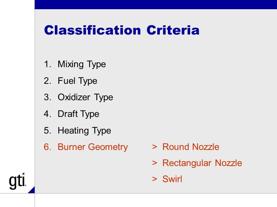 1.Mixing Type 2.Fuel Type 3.Oxidizer Type 4.Draft Type 5.Heating Type 6.Burner Geometry Classification Criteria >Round Nozzle >Rectangular Nozzle >Swirl