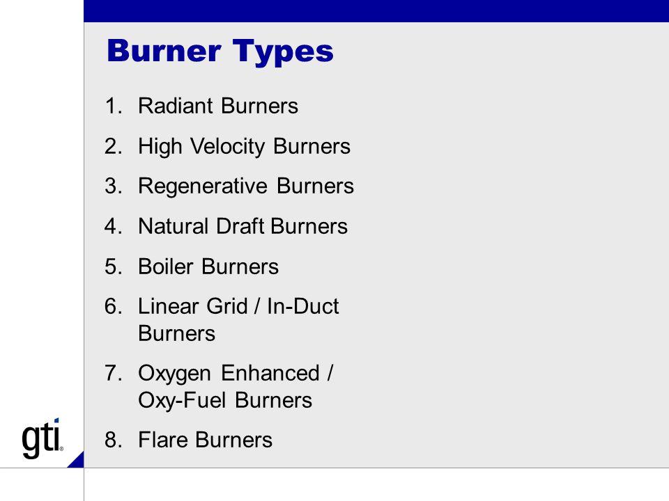 Burner Types 1.Radiant Burners 2.High Velocity Burners 3.Regenerative Burners 4.Natural Draft Burners 5.Boiler Burners 6.Linear Grid / In-Duct Burners 7.Oxygen Enhanced / Oxy-Fuel Burners 8.Flare Burners