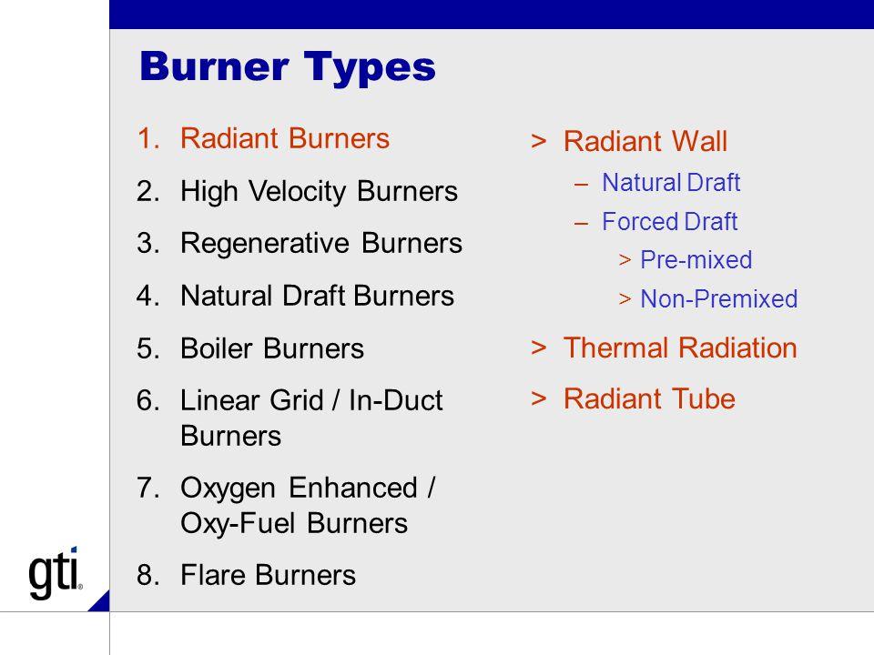Burner Types 1.Radiant Burners 2.High Velocity Burners 3.Regenerative Burners 4.Natural Draft Burners 5.Boiler Burners 6.Linear Grid / In-Duct Burners 7.Oxygen Enhanced / Oxy-Fuel Burners 8.Flare Burners >Radiant Wall –Natural Draft –Forced Draft >Pre-mixed >Non-Premixed >Thermal Radiation >Radiant Tube