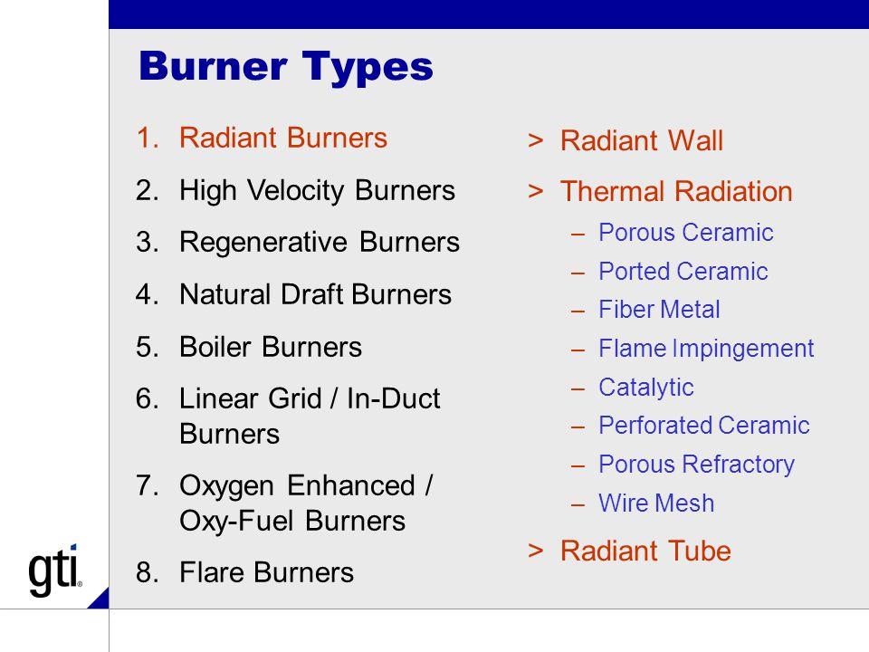 Burner Types 1.Radiant Burners 2.High Velocity Burners 3.Regenerative Burners 4.Natural Draft Burners 5.Boiler Burners 6.Linear Grid / In-Duct Burners 7.Oxygen Enhanced / Oxy-Fuel Burners 8.Flare Burners >Radiant Wall >Thermal Radiation –Porous Ceramic –Ported Ceramic –Fiber Metal –Flame Impingement –Catalytic –Perforated Ceramic –Porous Refractory –Wire Mesh >Radiant Tube