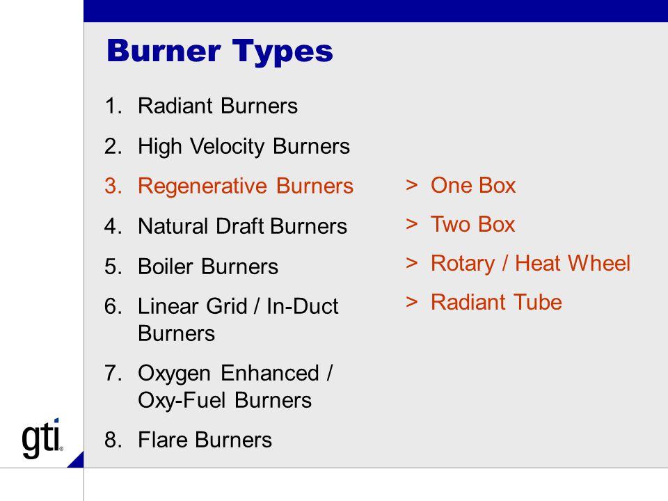 Burner Types 1.Radiant Burners 2.High Velocity Burners 3.Regenerative Burners 4.Natural Draft Burners 5.Boiler Burners 6.Linear Grid / In-Duct Burners 7.Oxygen Enhanced / Oxy-Fuel Burners 8.Flare Burners >One Box >Two Box >Rotary / Heat Wheel >Radiant Tube