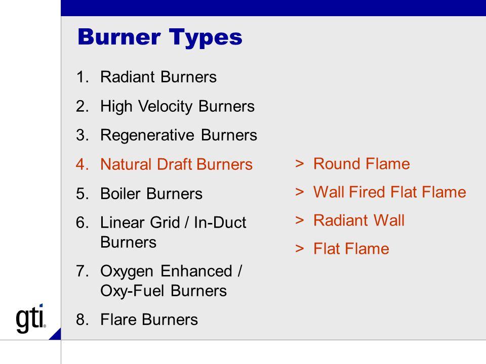 Burner Types 1.Radiant Burners 2.High Velocity Burners 3.Regenerative Burners 4.Natural Draft Burners 5.Boiler Burners 6.Linear Grid / In-Duct Burners 7.Oxygen Enhanced / Oxy-Fuel Burners 8.Flare Burners >Round Flame >Wall Fired Flat Flame >Radiant Wall >Flat Flame
