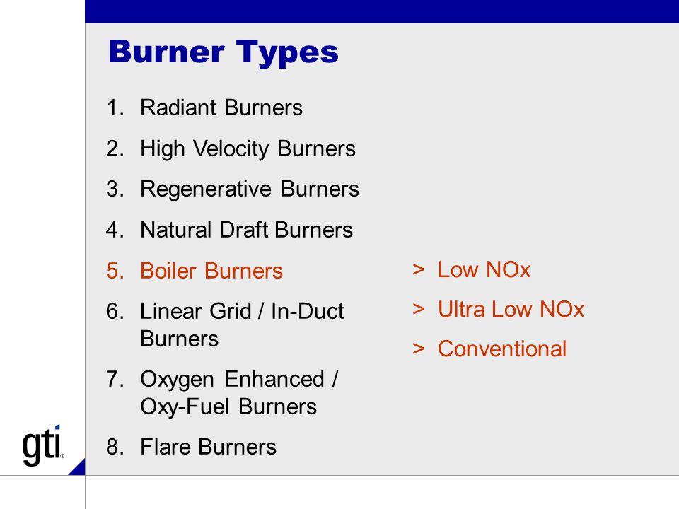 Burner Types 1.Radiant Burners 2.High Velocity Burners 3.Regenerative Burners 4.Natural Draft Burners 5.Boiler Burners 6.Linear Grid / In-Duct Burners 7.Oxygen Enhanced / Oxy-Fuel Burners 8.Flare Burners >Low NOx >Ultra Low NOx >Conventional