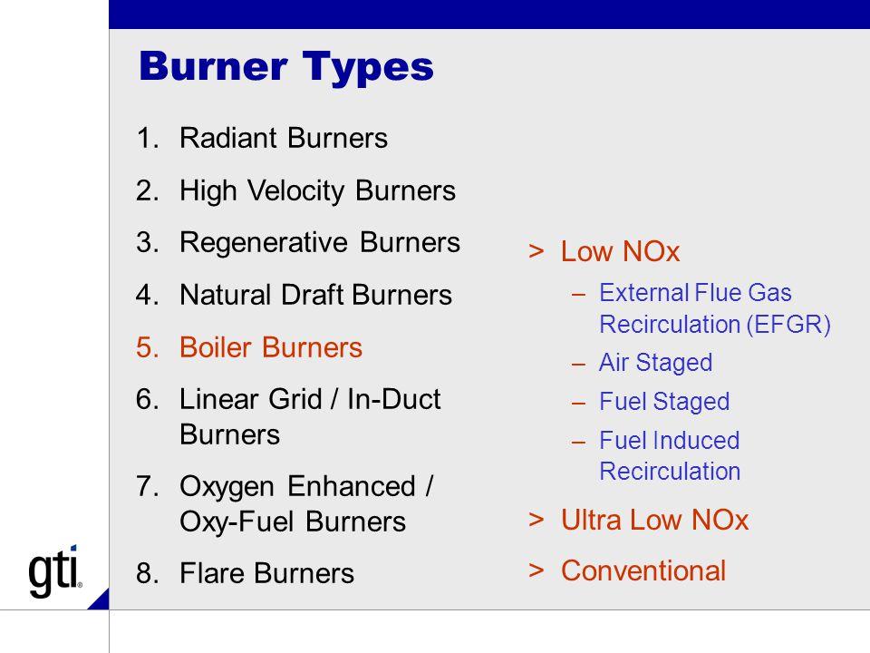 Burner Types 1.Radiant Burners 2.High Velocity Burners 3.Regenerative Burners 4.Natural Draft Burners 5.Boiler Burners 6.Linear Grid / In-Duct Burners 7.Oxygen Enhanced / Oxy-Fuel Burners 8.Flare Burners >Low NOx –External Flue Gas Recirculation (EFGR) –Air Staged –Fuel Staged –Fuel Induced Recirculation >Ultra Low NOx >Conventional