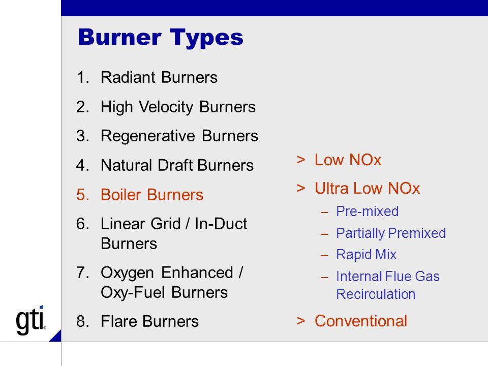 Burner Types 1.Radiant Burners 2.High Velocity Burners 3.Regenerative Burners 4.Natural Draft Burners 5.Boiler Burners 6.Linear Grid / In-Duct Burners 7.Oxygen Enhanced / Oxy-Fuel Burners 8.Flare Burners >Low NOx >Ultra Low NOx –Pre-mixed –Partially Premixed –Rapid Mix –Internal Flue Gas Recirculation >Conventional