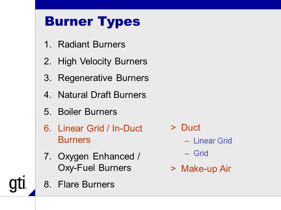 Burner Types 1.Radiant Burners 2.High Velocity Burners 3.Regenerative Burners 4.Natural Draft Burners 5.Boiler Burners 6.Linear Grid / In-Duct Burners 7.Oxygen Enhanced / Oxy-Fuel Burners 8.Flare Burners >Duct –Linear Grid –Grid >Make-up Air