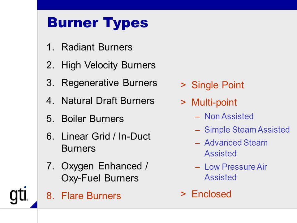 Burner Types 1.Radiant Burners 2.High Velocity Burners 3.Regenerative Burners 4.Natural Draft Burners 5.Boiler Burners 6.Linear Grid / In-Duct Burners 7.Oxygen Enhanced / Oxy-Fuel Burners 8.Flare Burners >Single Point >Multi-point –Non Assisted –Simple Steam Assisted –Advanced Steam Assisted –Low Pressure Air Assisted >Enclosed