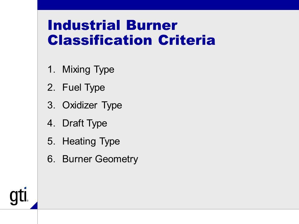 1.Mixing Type 2.Fuel Type 3.Oxidizer Type 4.Draft Type 5.Heating Type 6.Burner Geometry Industrial Burner Classification Criteria