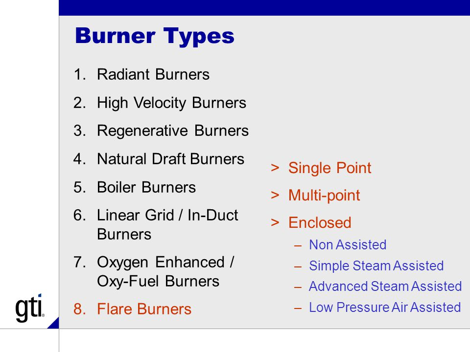 Burner Types 1.Radiant Burners 2.High Velocity Burners 3.Regenerative Burners 4.Natural Draft Burners 5.Boiler Burners 6.Linear Grid / In-Duct Burners 7.Oxygen Enhanced / Oxy-Fuel Burners 8.Flare Burners >Single Point >Multi-point >Enclosed –Non Assisted –Simple Steam Assisted –Advanced Steam Assisted –Low Pressure Air Assisted