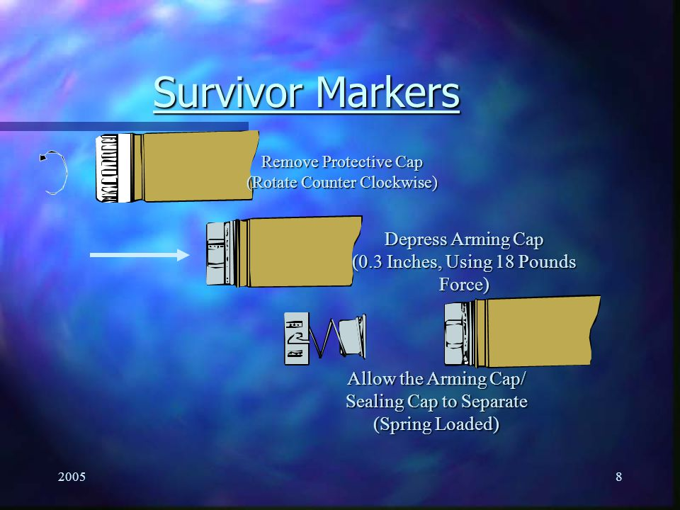 20057 Survivor Markers n MK-25 Marine Location Marker –Produces smoke and light; burn time 10- 20 minutes.