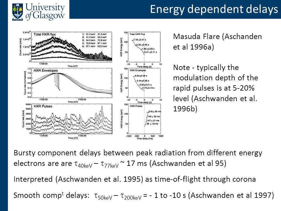 Energy dependent delays Bursty component delays between peak radiation from different energy electrons are are  40keV –  77keV ~ 17 ms (Aschwanden et al 95) Interpreted (Aschwanden et al.
