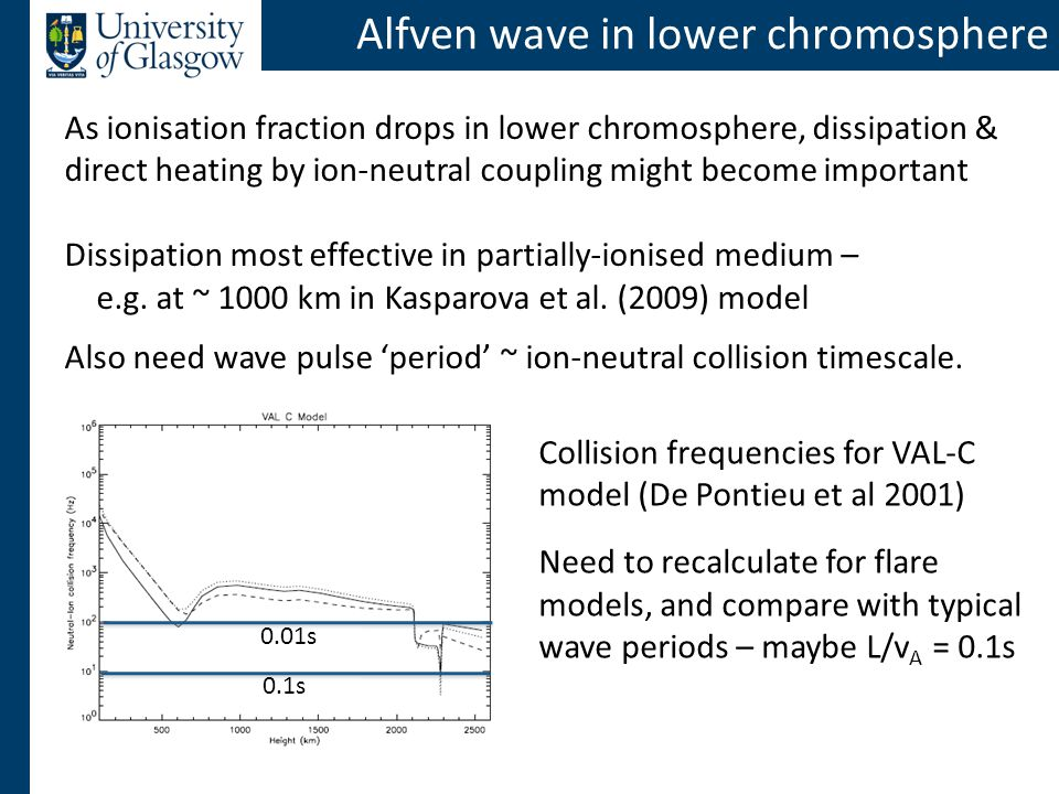 Alfven wave in lower chromosphere As ionisation fraction drops in lower chromosphere, dissipation & direct heating by ion-neutral coupling might become important Dissipation most effective in partially-ionised medium – e.g.