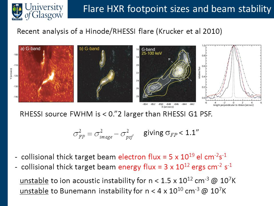Flare HXR footpoint sizes and beam stability Recent analysis of a Hinode/RHESSI flare (Krucker et al 2010) RHESSI source FWHM is < 0. 2 larger than RHESSI G1 PSF.