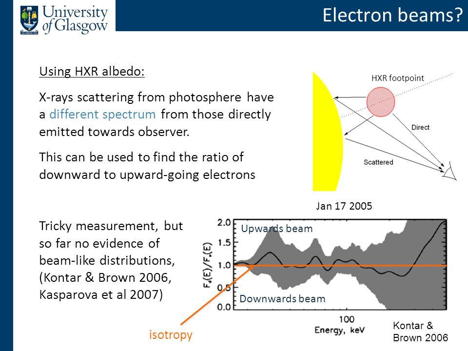 Electron beams.