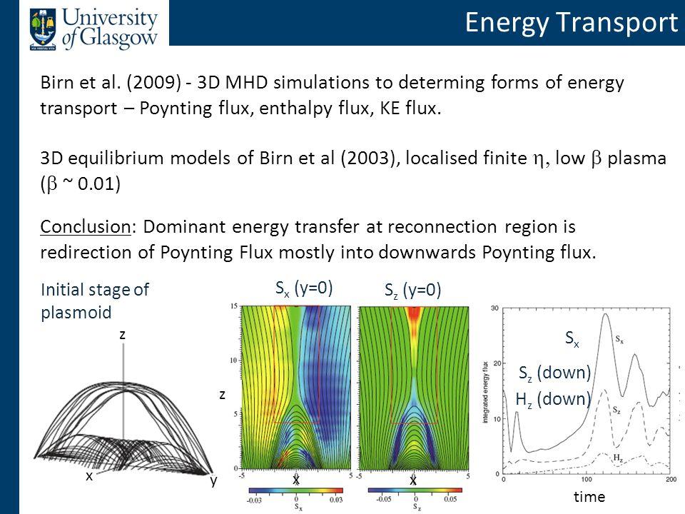 Energy Transport Birn et al.
