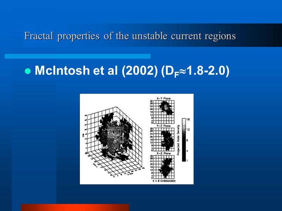 Fractal properties of the unstable current regions McIntosh et al (2002) (D F  1.8-2.0)